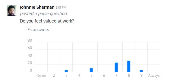 Pulse survey question trends